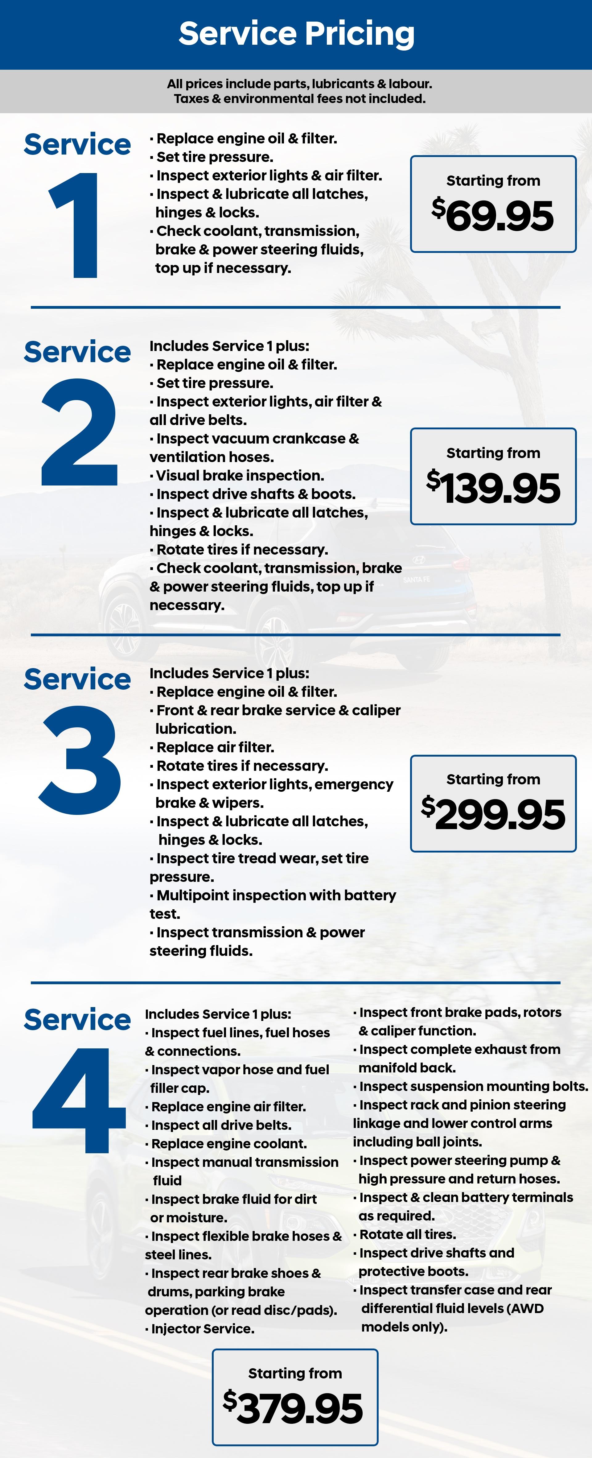 Service-pricing
