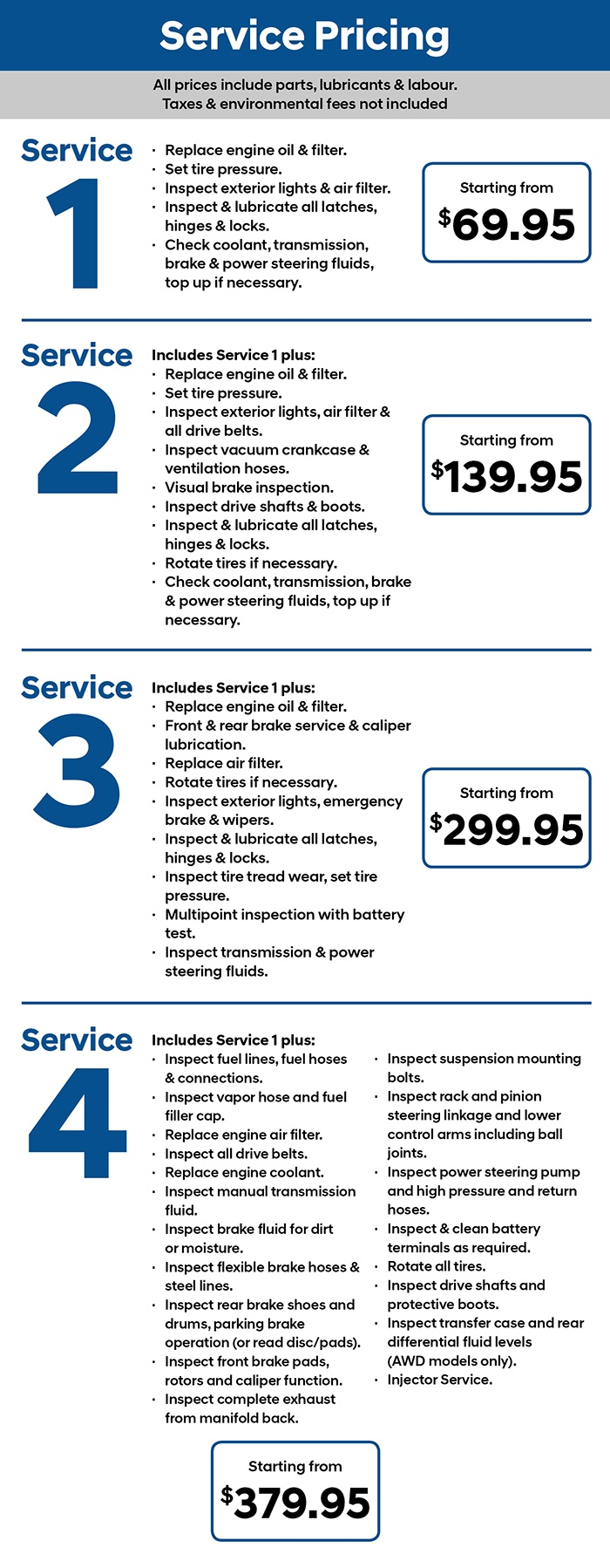 19790 TH July Service Pricing for Website